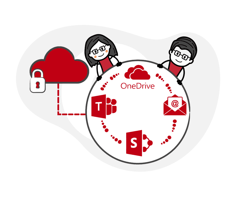 Office 365 SaaS Protection